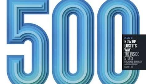La revista Fortune publicó recientemente su ranking anual de las empresas más prestigiosas del mundo. Foto:time-az.com